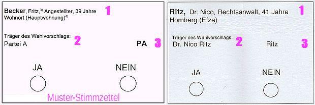 Stimmzettel Bürgermeisterwahl